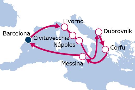 Itinerario de Italia, Croacia y Grecia