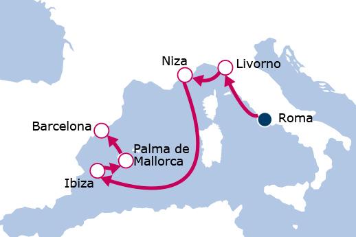 Itinerario de De Roma a Barcelona