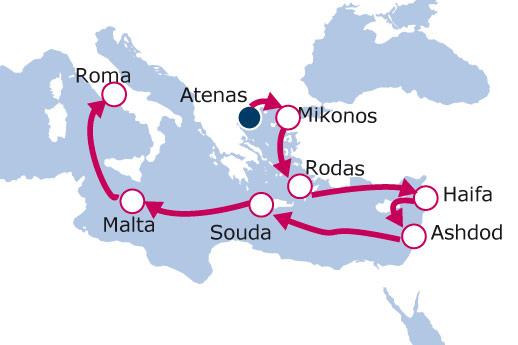 Itinerario de Viaje a Israel II