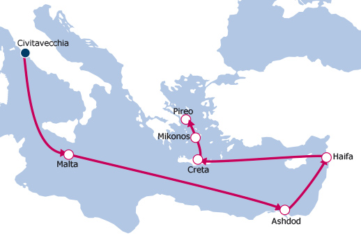 Itinerario de De Roma a Atenas