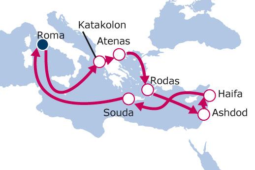 Itinerario de Viaje a Israel