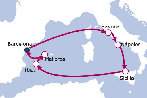 Itinerario de Italia, Ibiza y Palma