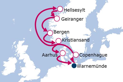 Itinerario de Fiordos Noruegos