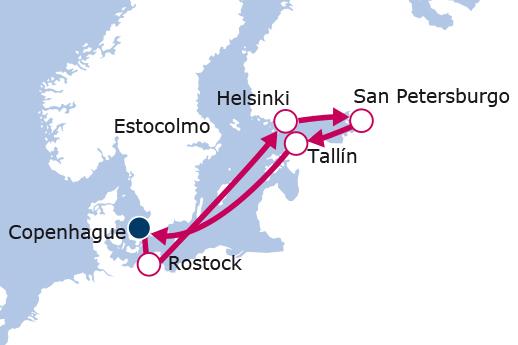 Itinerario de Capitales Bálticas desde Copenhague