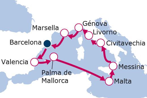 Itinerario de Gran Mediterráneo