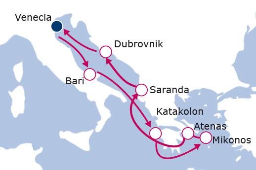 Itinerario de Italia, Grecia, Croacia