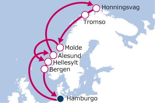 Itinerario de Rumbo a Cabo Norte