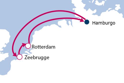 Itinerario de Bélgica y Holanda
