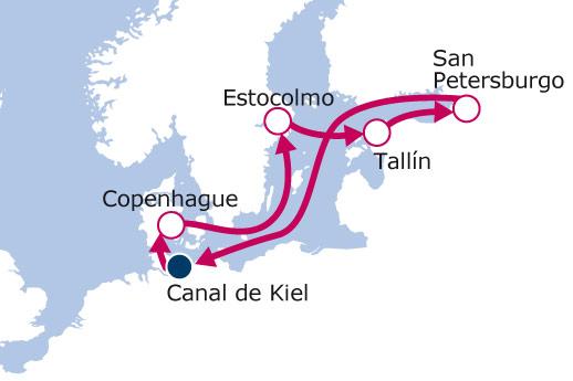 Itinerario de Capitales Bálticas desde Alemania