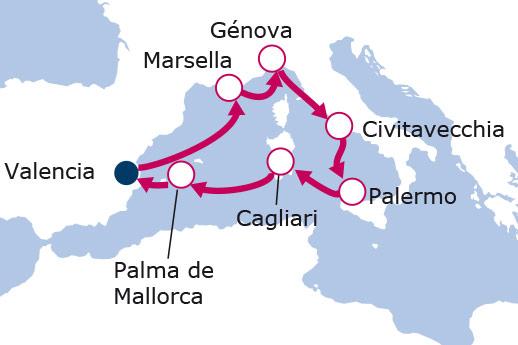Itinerario de España, Francia, Italia desde Valencia
