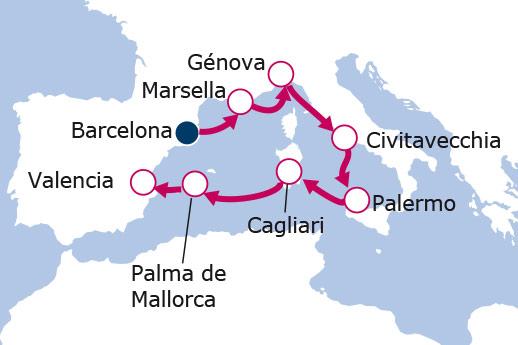 Itinerario de De Barcelona a Valencia
