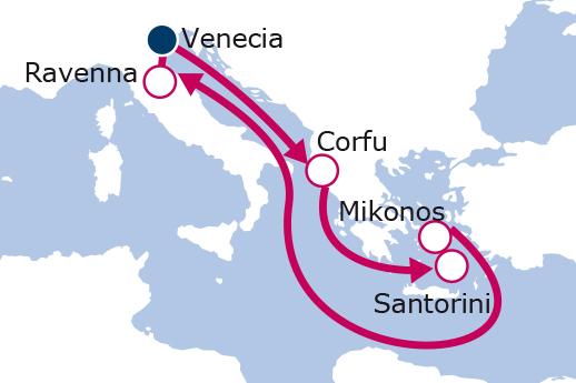 Itinerario de Islas Griegas