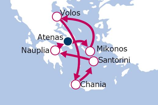 Itinerario de Islas Griegas 2018