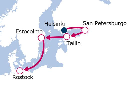 Capitales Bálticas II