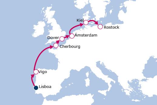 Itinerario de Del Sur al Norte Europeo
