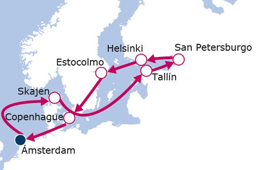 Itinerario de En busca de los zares con vuelos