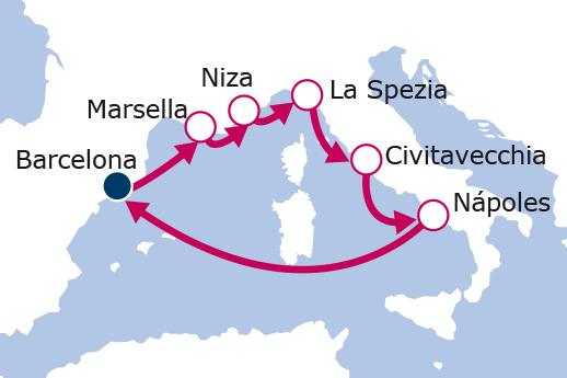 Itinerario de España, Italia, Francia