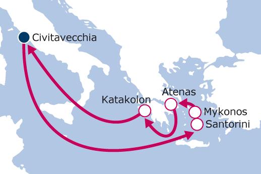 Itinerario de Italia, Grecia con Vuelos