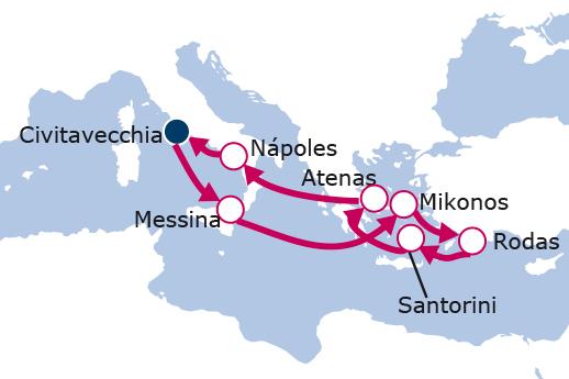 Itinerario de Aventura Helénica III con vuelos