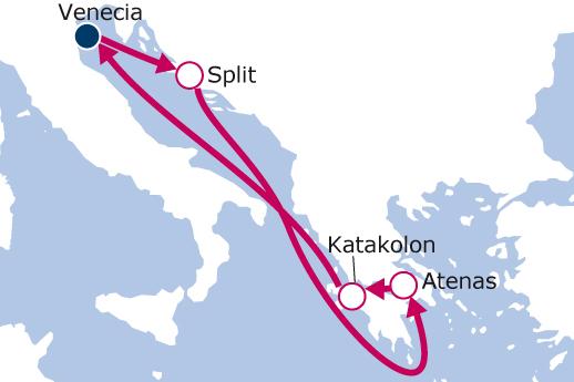 Itinerario de Italia, Croacia, Grecia con Vuelos desde Madrid