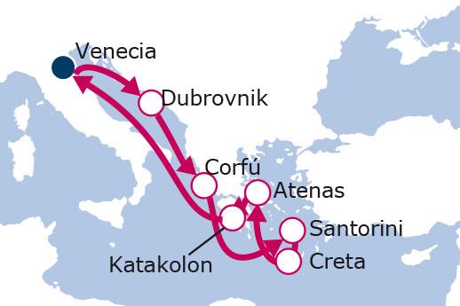 Itinerario de Italia, Croacia y Grecia con vuelos