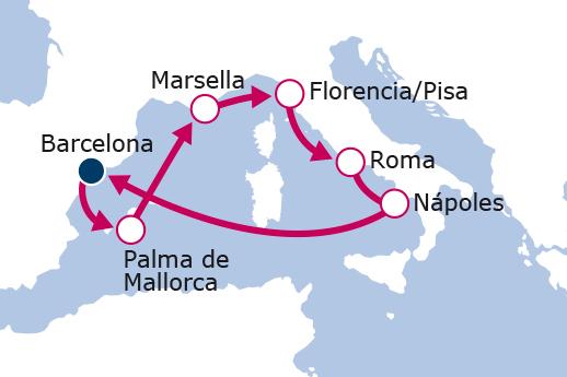 Itinerario de Mediterráneo Nuevo Symphony of the seas