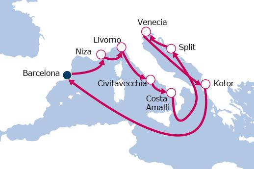 Itinerario de El Gran Mediterráneo II