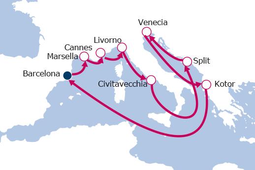 Itinerario de El Gran Mediterráneo III